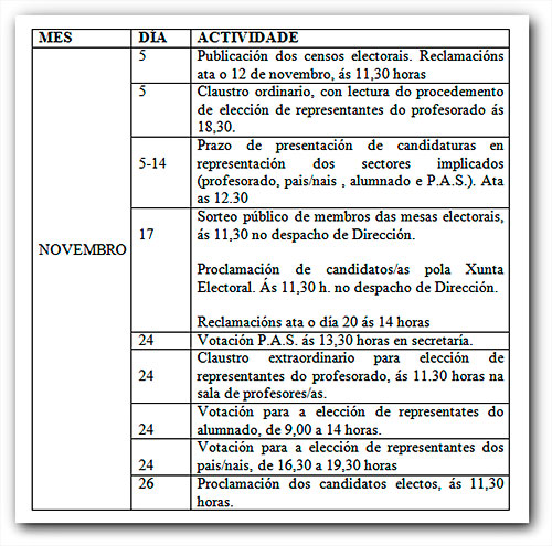 Calendario electoral