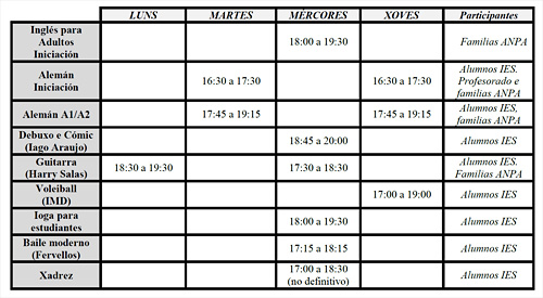 actividades_anpa_2012_13.jpg